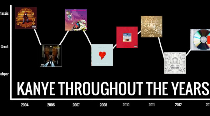 A Look Back at Kanye's Albums Through The Years